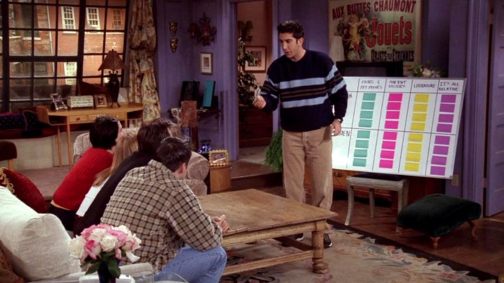 Friends S04E12 The One With the Embryos
